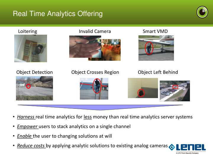Real Time Analytics Offering