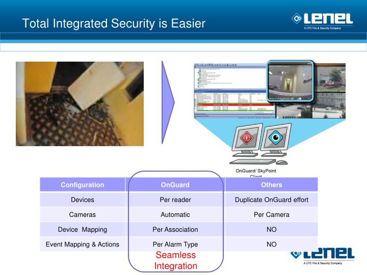 Total Integrated Security is Easier