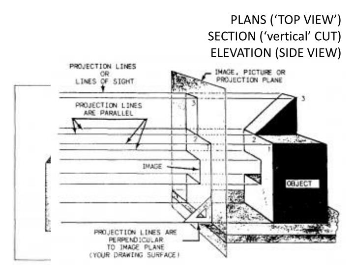 Section Elevation Plan View : Ppt architectural drafting types of views basic house