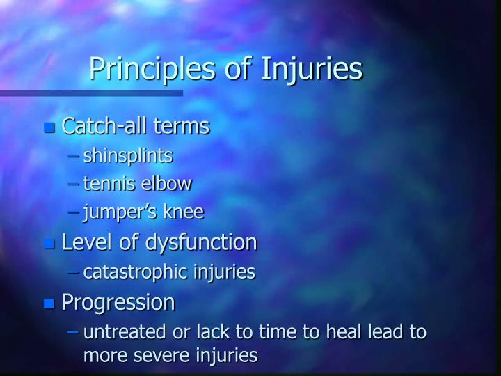 Principles of Injuries