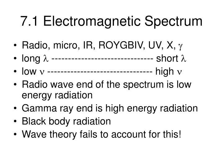 7.1 Electromagnetic Spectrum