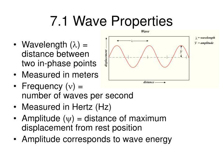 7.1 Wave Properties