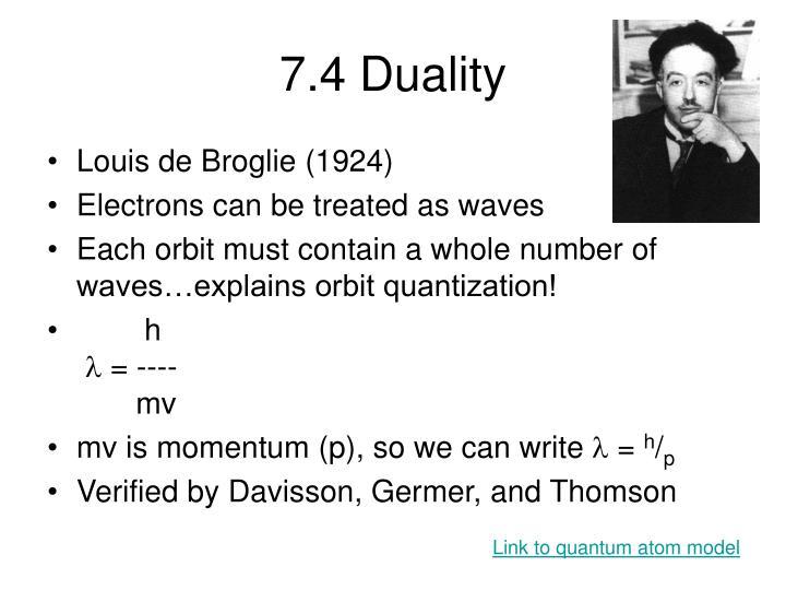 7.4 Duality