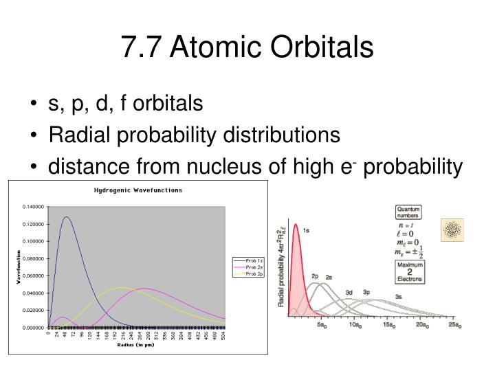 7.7 Atomic Orbitals