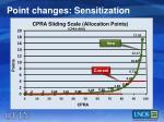 point changes sensitization