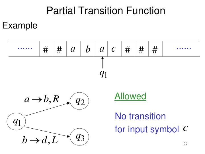 Partial Transition Function