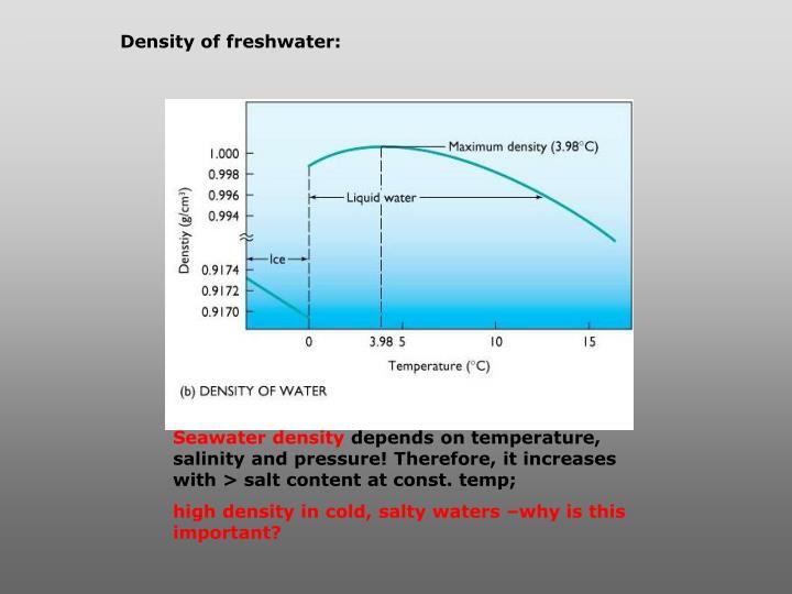 Density of freshwater: