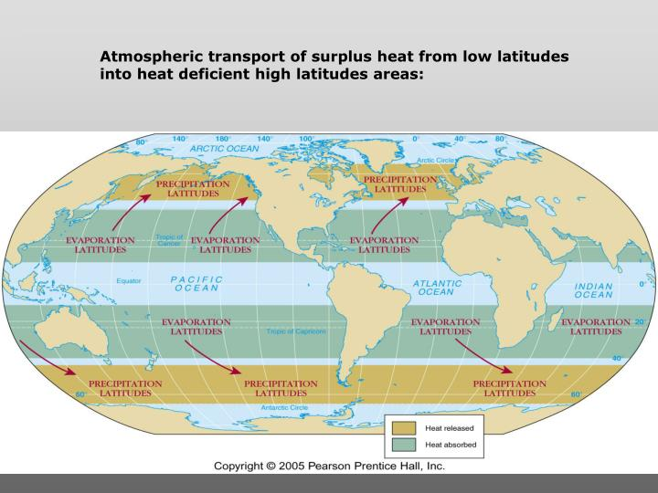 Atmospheric transport of surplus heat from low latitudes into heat deficient high latitudes areas: