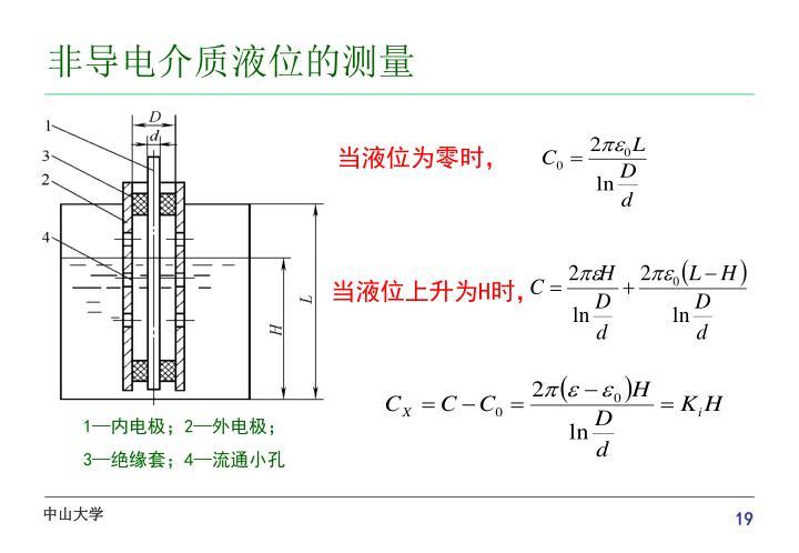 非导电介质液位的测量