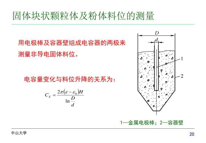 固体块状颗粒体及粉体料位的测量