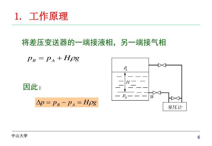 将差压变送器的一端接液相,另一端接气相