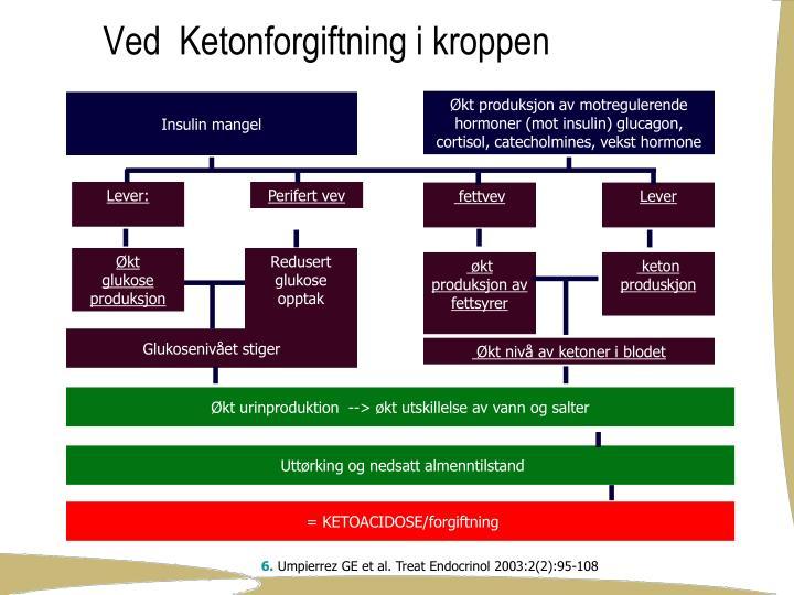 Økt produksjon av motregulerende hormoner (mot insulin) glucagon, cortisol, catecholmines, vekst hormone