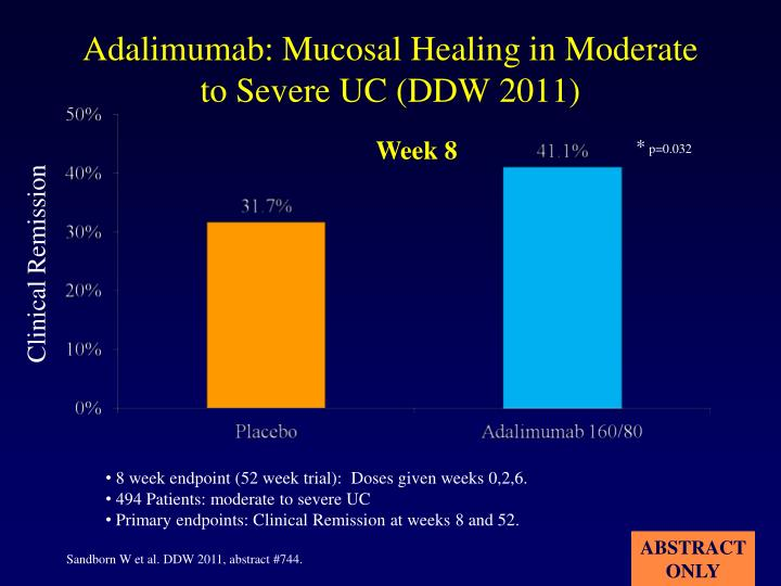 Adalimumab: Mucosal Healing in Moderate to Severe UC (DDW 2011)