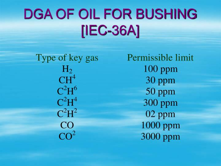 DGA OF OIL FOR BUSHING [IEC-36A]
