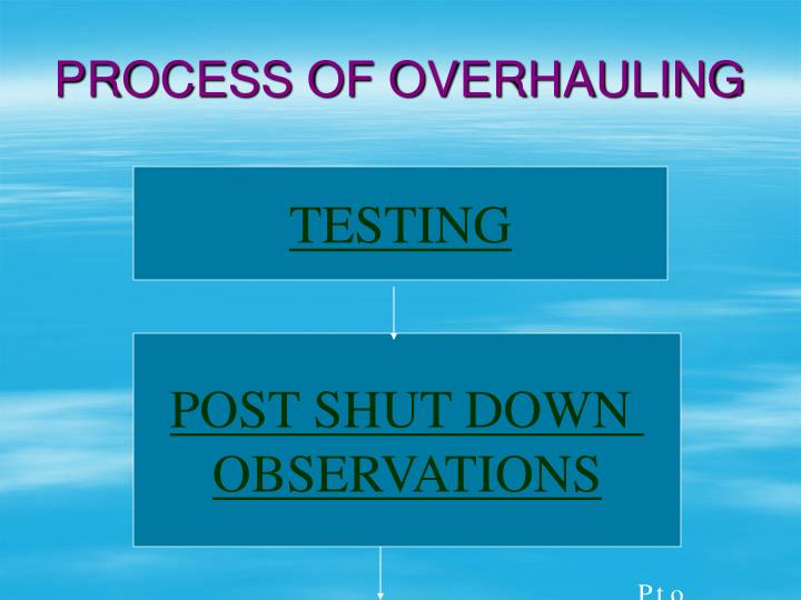 PROCESS OF OVERHAULING
