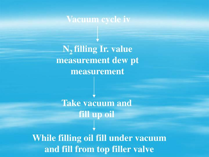 Vacuum cycle iv