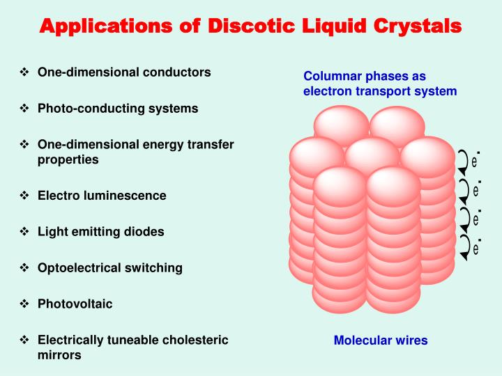 Applications of Discotic Liquid Crystals