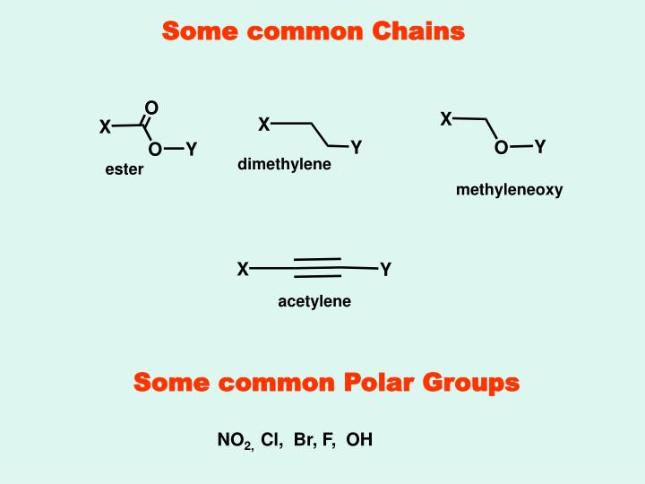 Some common Chains