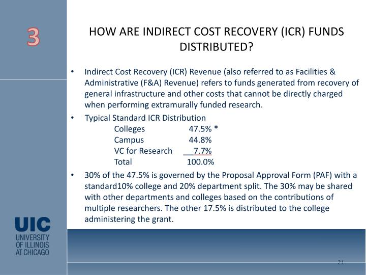 HOW ARE INDIRECT COST RECOVERY (ICR) FUNDS DISTRIBUTED?