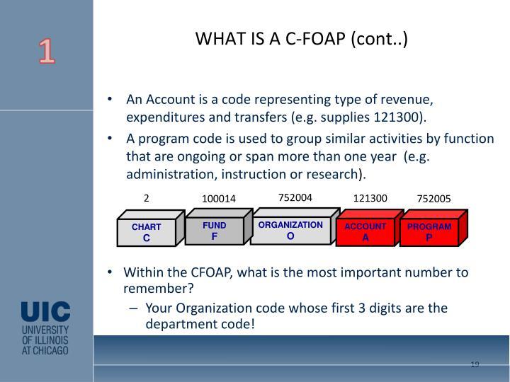 WHAT IS A C-FOAP (cont..)