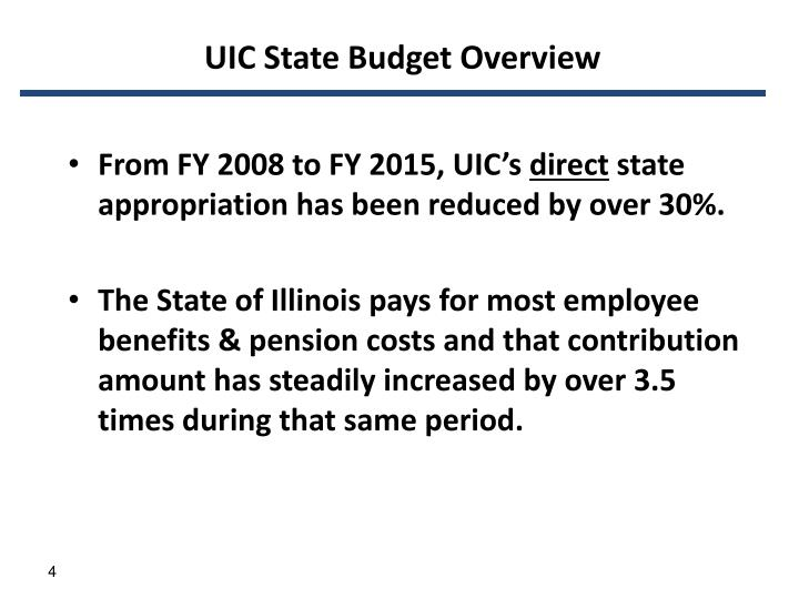 UIC State Budget Overview