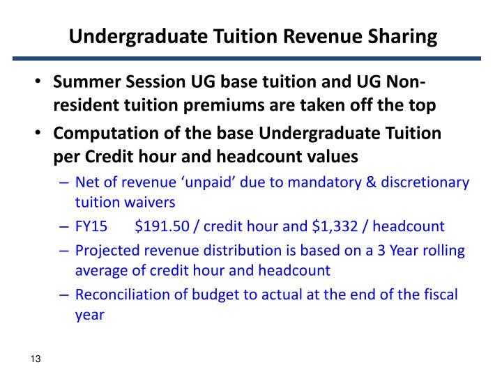 Undergraduate Tuition Revenue Sharing