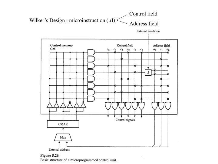 Control field