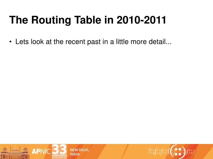 The Routing Table in 2010-2011