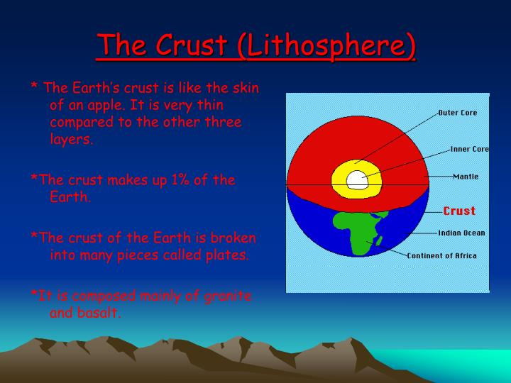 The crust lithosphere