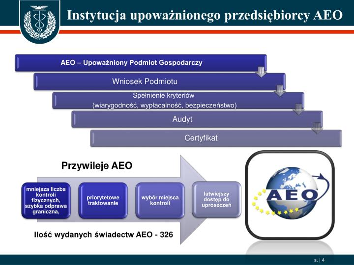 Instytucja upoważnionego przedsiębiorcy AEO
