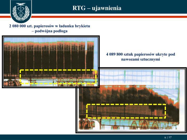 RTG – ujawnienia