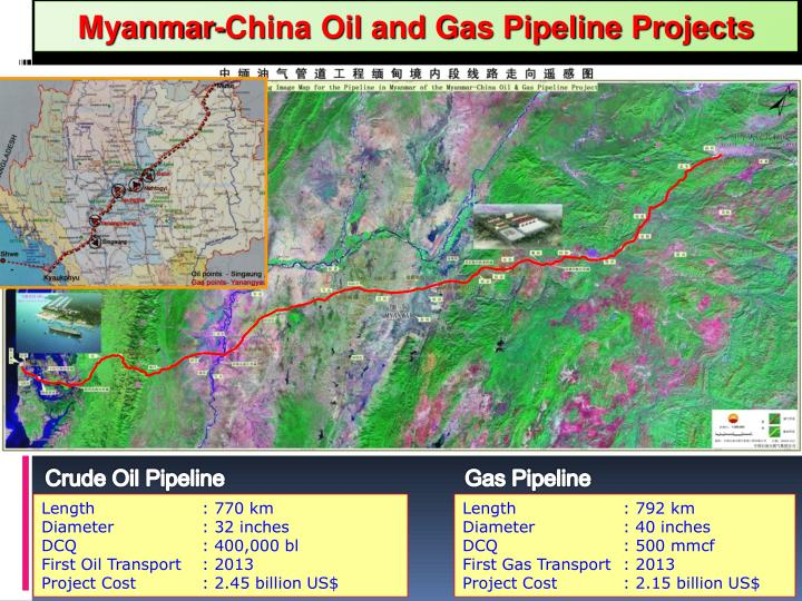 Myanmar-China Oil and Gas Pipeline Projects