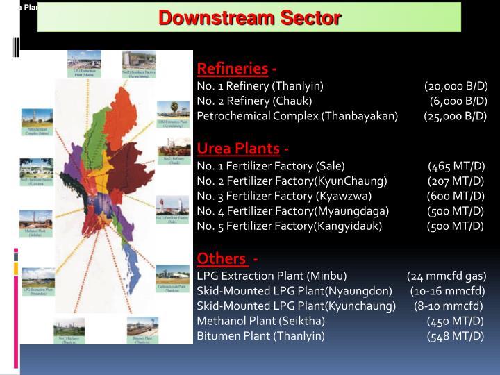 Urea Plants -