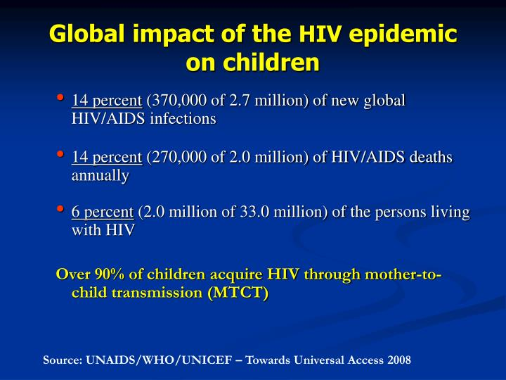 Global impact of the hiv epidemic on children
