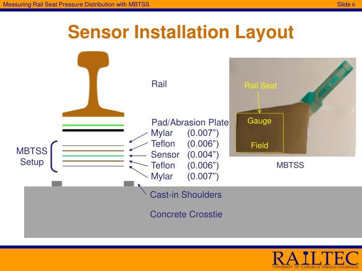 Sensor Installation Layout