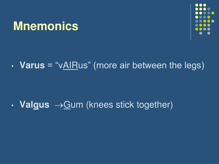 Mnemonics