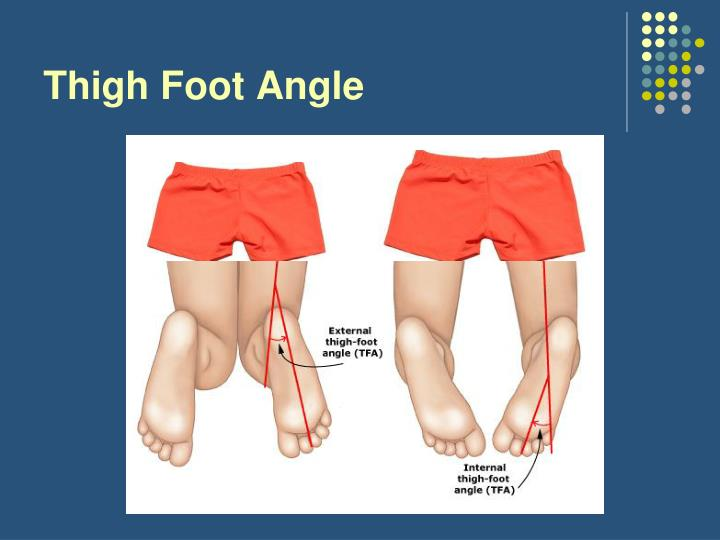 Thigh Foot Angle