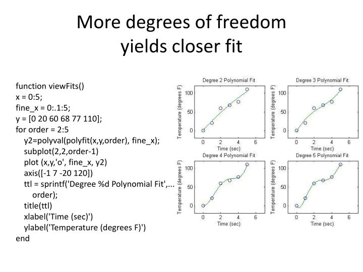 More degrees of freedom