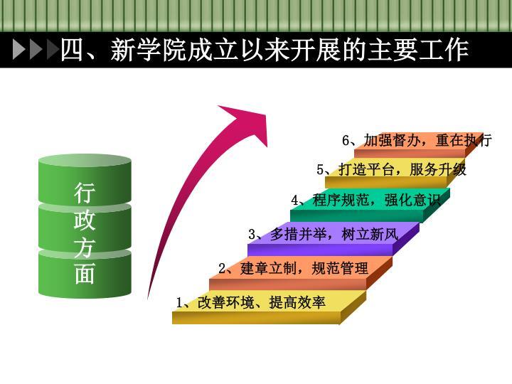 四、新学院成立以来开展的主要工作