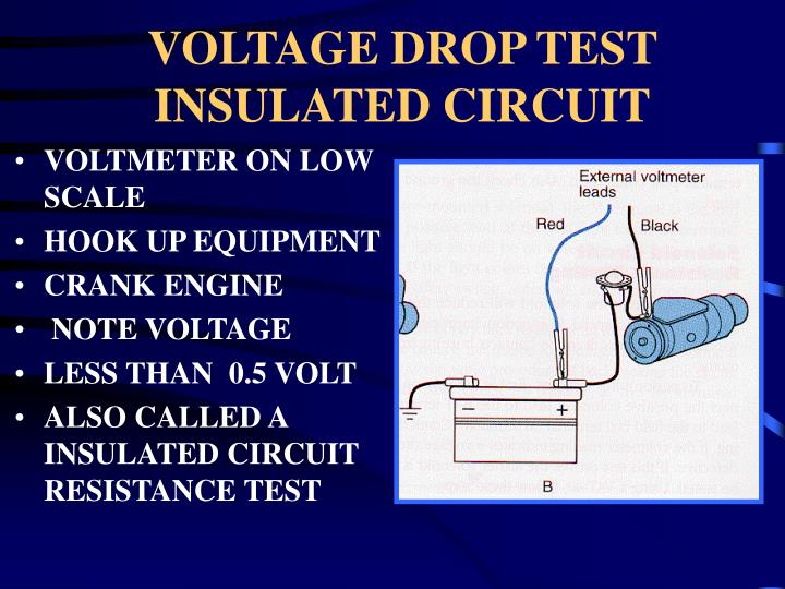 VOLTAGE DROP TEST INSULATED CIRCUIT