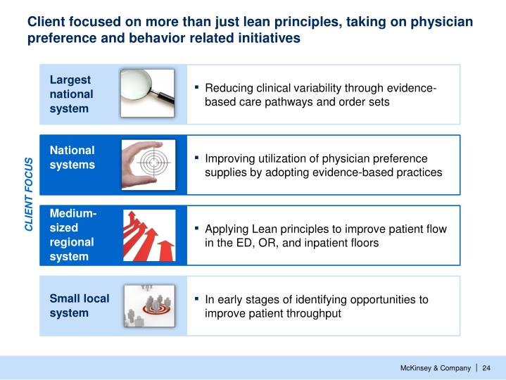 Client focused on more than just lean principles, taking on physician preference and behavior related initiatives