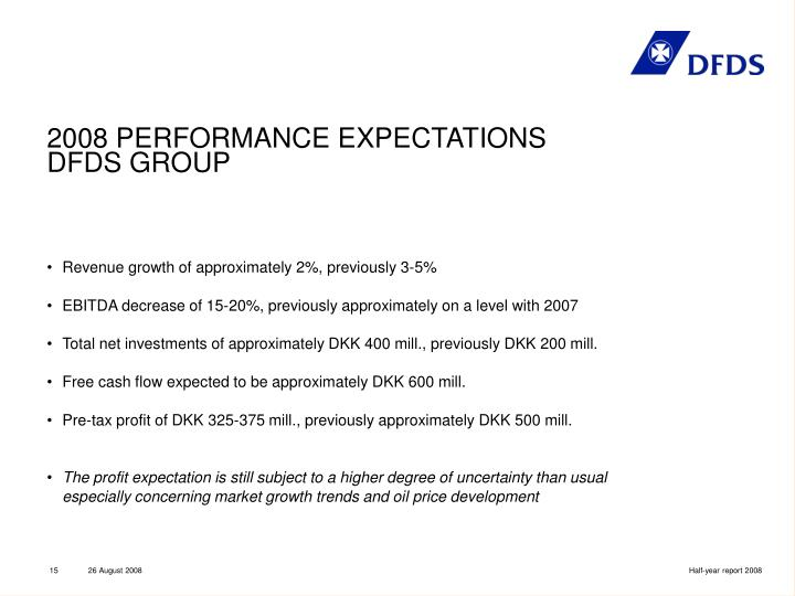 2008 PERFORMANCE EXPECTATIONS