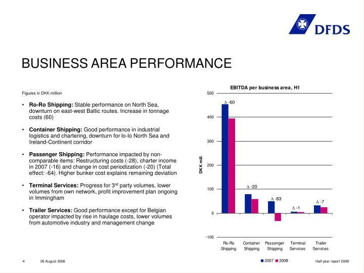 BUSINESS AREA PERFORMANCE