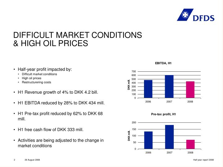 DIFFICULT MARKET CONDITIONS
