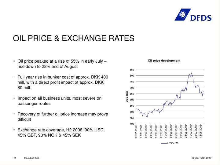 OIL PRICE & EXCHANGE RATES