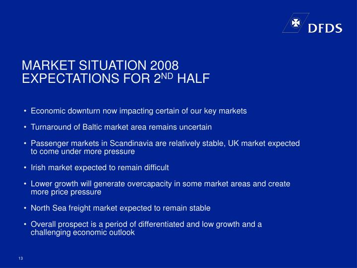 MARKET SITUATION 2008