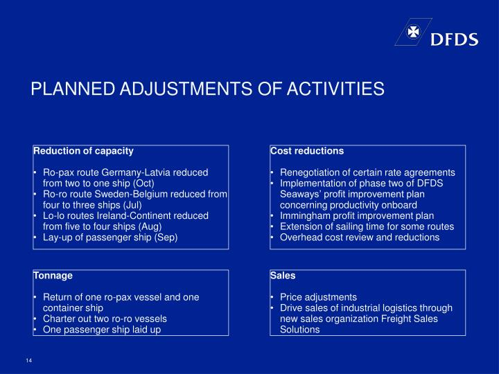 PLANNED ADJUSTMENTS OF ACTIVITIES
