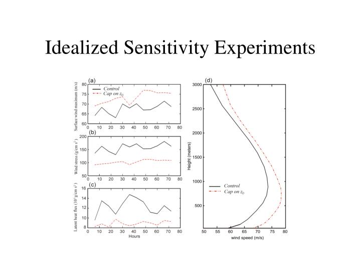 Idealized Sensitivity Experiments