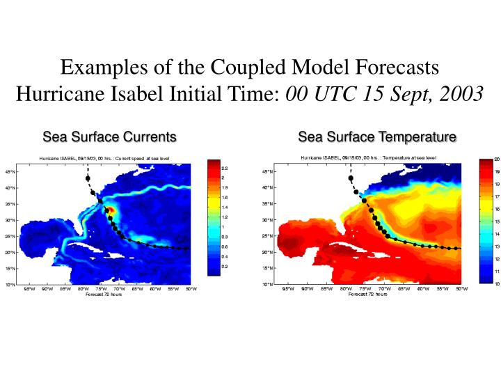 Examples of the Coupled Model Forecasts