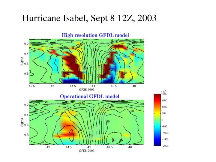 Hurricane Isabel, Sept 8 12Z, 2003